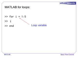 Writing a for loop in matlab