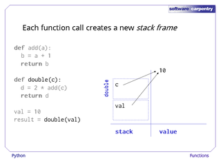 function definition in python